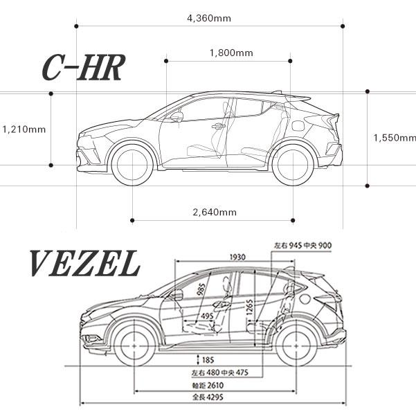 ヴェゼルとchrの寸法1