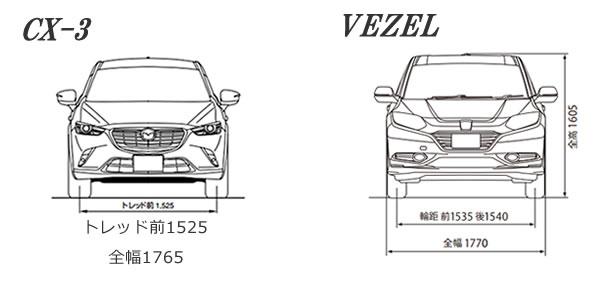 CX-3とヴェゼルの正面図面
