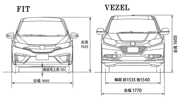フィットとヴェゼルの図面を正面から比較